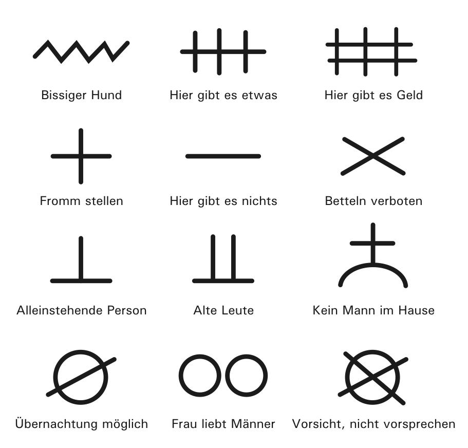 Tolle Elektrische Symbole Zeichnen Fotos - Der Schaltplan - greigo.com